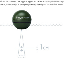 Эхолот беспроводной DEEPER SMART SONAR CHIRP+ Winter Bundle (EXCLUSIVE) (Wi-Fi) - фото 9